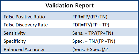 Table 1. The Validation Report calculations.