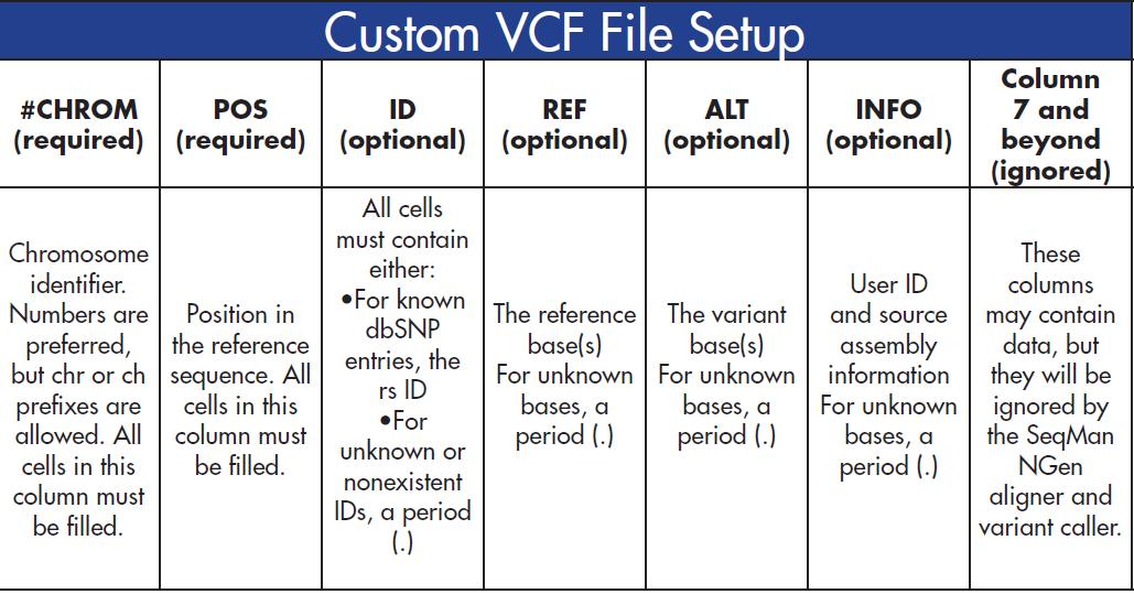 vcf file - Madran kaptanband co