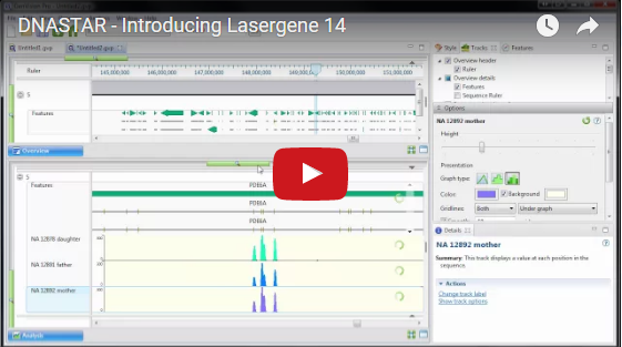 Introducing Lasergene 14
