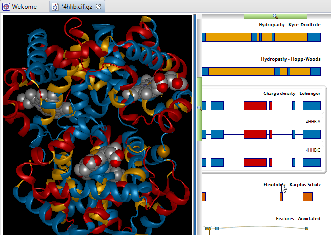 Protein structure and analysis tracks in Protean 3D